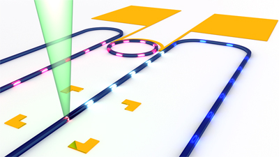 Integrated quantum circuit: photons emitted from a nanowire quantum dot are then filtered.
