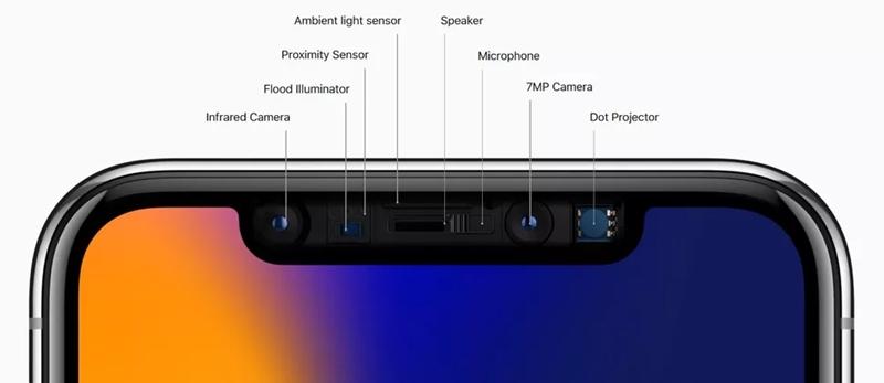 VCSEL array inside: the new Apple X phone