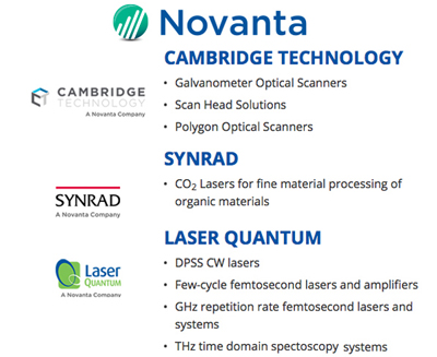 Novanta comprises several photonics-related subsidiary firms.