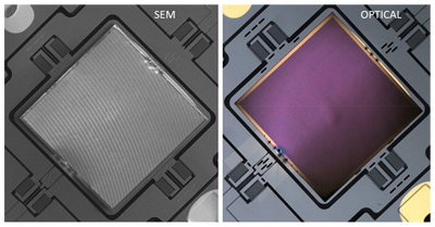 Metasurface-based flat lens integrated onto a MEMS scanner.