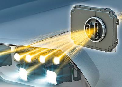 Intelligent auto lighting: sales into this market could reach by €500 million a year.