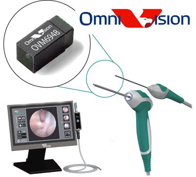 An endoscopic forceps integrated with OmniVision's compact OVM6948 CameraCubeChip.