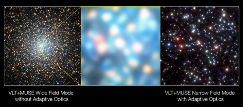 Images of star cluster NGC 6388 from the Narrow-Field adaptive optics mode of the VLT's MUSE.