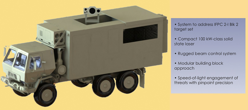 The US Army's pending High Energy Laser Tactical Vehicle Demonstrator.