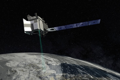 ICESat-2: three pairs of 532nm beams