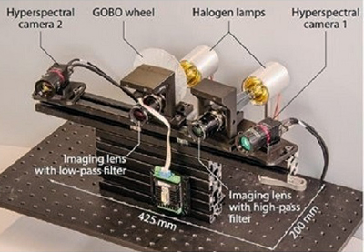 Fifth dimension: hyperspectral imager contains two cameras.
